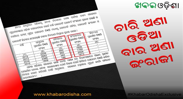 Khabar Odisha:Odia-Language-Act