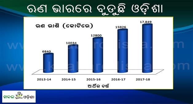 Khabar Odisha:Odisha-Government-Loan-Budget