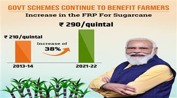 Khabar Odisha:Central-government-raises-prices-for-sugarcane-farmers-by-2021-224
