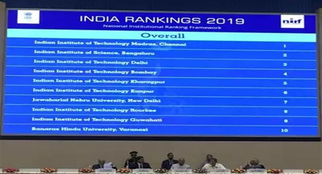 Khabar Odisha:Education-Odisha-nirf-rankings-2019-released-iit-madras-ranked-one-in-overall-category