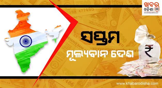 Khabar Odisha:International-National-Business-brand-finance-nation-ranking-india-becomes-seventh-most-valuable-nation-brand-19-percent-growth