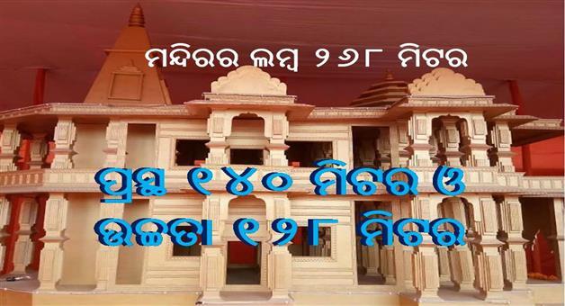 Khabar Odisha:Nation-Uttar-Pradesh-Ayodhya-Grand-Ram-temple-to-be-built-in-Ayodhya-blue-print-ready