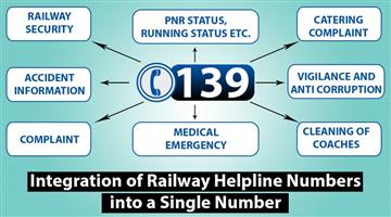 Khabar Odisha:Railways-introduced-a-single-integrated-helpline