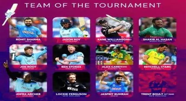 Khabar Odisha:Sports-cricket-odisha-icc-announced-it-s-team-of-the-world-cup-2019-virat-kohli-not-in-the-team