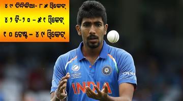 Khabar Odisha:Sports-cricket-odisha-iit-kanpur-professor-jasprit-bumrah-bowling-decode