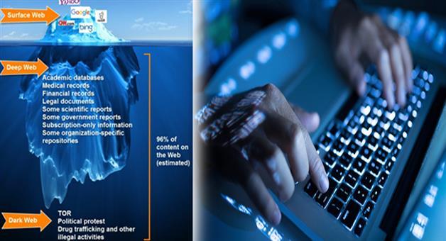 Khabar Odisha:What-About-Internet-Surface-web-dark-web-deep-web