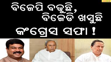 Khabar Odisha:state-odisha-politics-bjp-will-do-good-in-2019-election-in-odisha-says-exit-poll